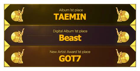 Invites Fans To Vote On Album Titles by Winners Of The 29th Annual Golden Disk Awards Fan