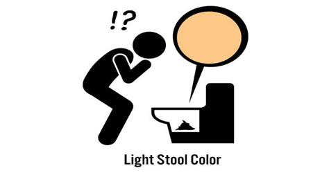 Is Green Stool A Sign Of Cancer by What Can Cause Light Colored Stools Causes Symptoms Can