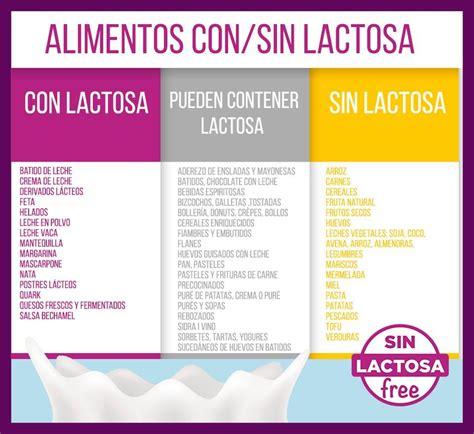 lista de alimentos sin lactosa faq s sobre intolerancia a la lactosa sin lactosa free