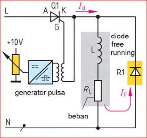 fwd free wheeling diode free wheeling diode 28 images engineering information a circuit with a free wheeling diode