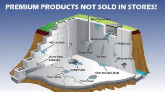 basement waterproofing supplies basement waterproofing waterproof basement basement
