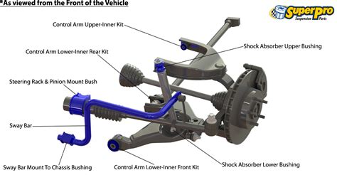 front suspension components diagram superpro suspension parts and poly bushings for toyota