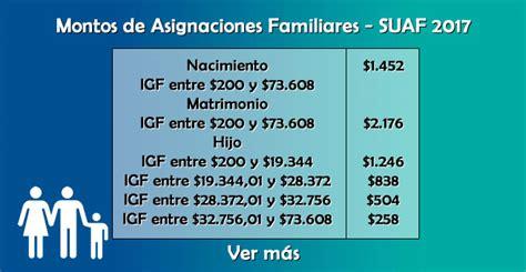sistema unico de prestaciones familiares consultar anses montos de asignaciones familiares suaf 2017