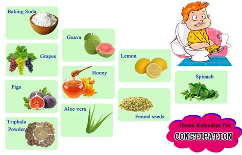 Constipation Stool Relief by Proven Home Remedies For Constipation Foods For