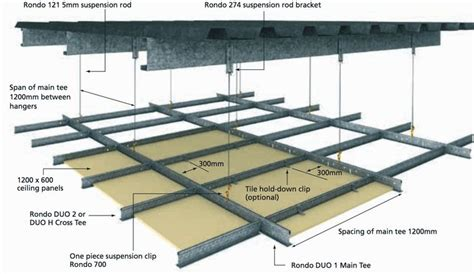 Suspended Plasterboard Ceiling System 93 best images about construction on flat roof skylights pedestal and decks