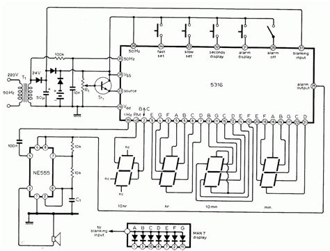 clock integrated circuits