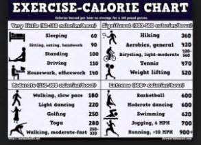 what exercise to do to lose weight fast weight loss