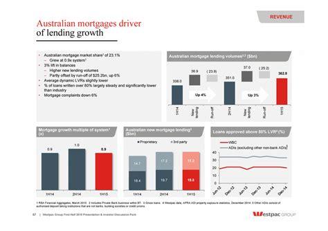 Currency Converter Westpac | westpac nz foreign exchange rates career scope in stock