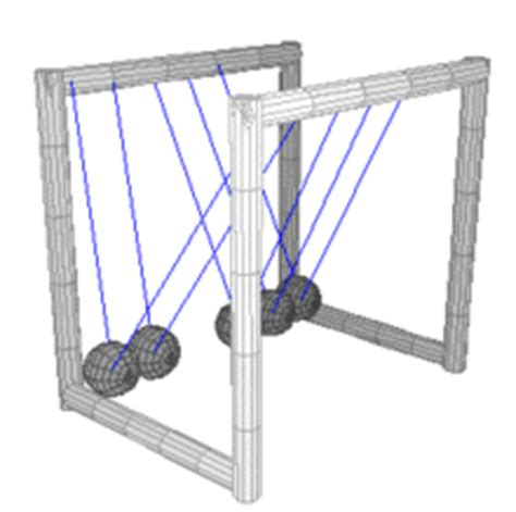 steel balls that swing back and forth newton s cradle wikipedia