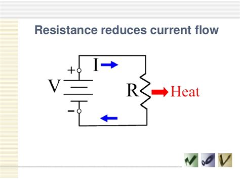 resistors science what are resistor in science 28 images gcse physics electricity what is a resistor how is
