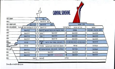 Galerry printable deck plans carnival elation