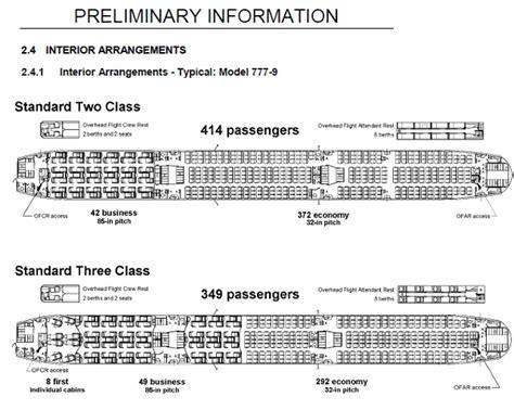 boeing 777 cabin layout boeing elaborates on 777 9 design details