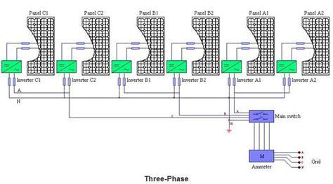 Grid Tie Inverter 1000w 20 45v Input Input 20 45v Dc 1kw Solar Grid Tie Micro Inverters 1000w