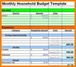 Family Monthly Budget Template 10 Family Budget Template Monthly Budget Forms