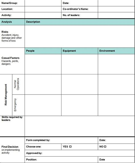 church risk management plan template gallery templates