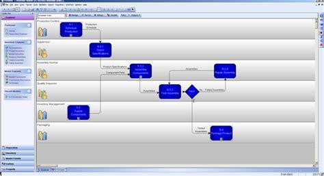 workflow modeler provision ing of more flexibility bpm x