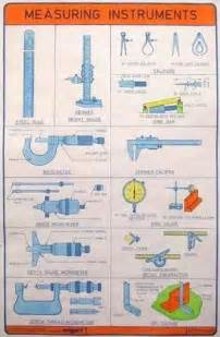 25 best ideas about mechanical engineering on