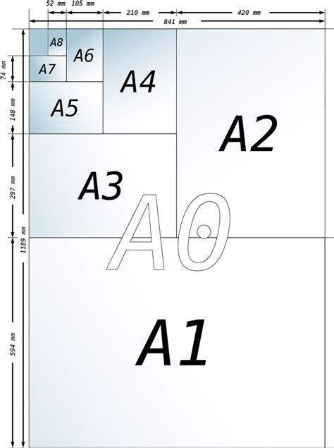template for a format trycksaker e handelsfabriken