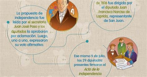 Resumen 9 De Julio by Im 225 Genes 9 De Julio Con Informaci 243 N Para El D 237 A De La