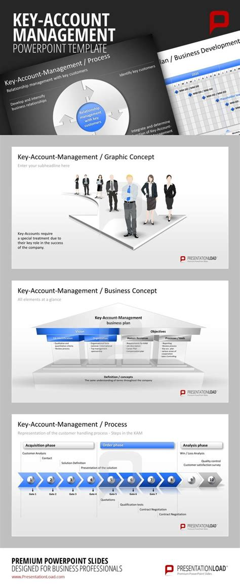 Account Management Tools And Templates 31 Best Images About Key Account Management Powerpoint Templates On Pinterest Focus On