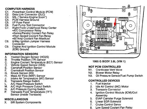manual repair free 1990 buick lesabre security system why can i not find a repair manual for a 1995 buick riviera the only time the cooling fans work