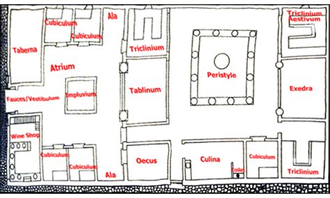 roman domus floor plan roman house model university of pennsylvania museum