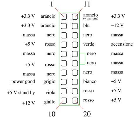 alimentatore pc schema schema connettore atx 24 pin fare di una mosca