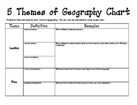 five themes of geography worksheet answers pinterest the world s catalog of ideas