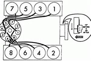 gm hei firing order diagram wedocable