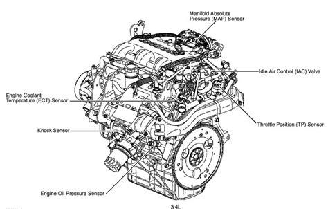 2003 oldsmobile alero engine diagram help ihave a dangerous problem