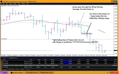 forex day trading tutorial simple tutorial for day trading learn forex trading