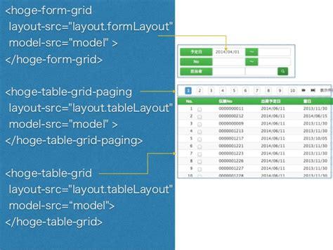angularjs grid layout spring boot doma angularjsで作るerp jjug ccc ccc r12