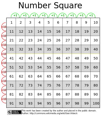 Las Taiyo Grid 240 400 file 100 number square svg wikimedia commons