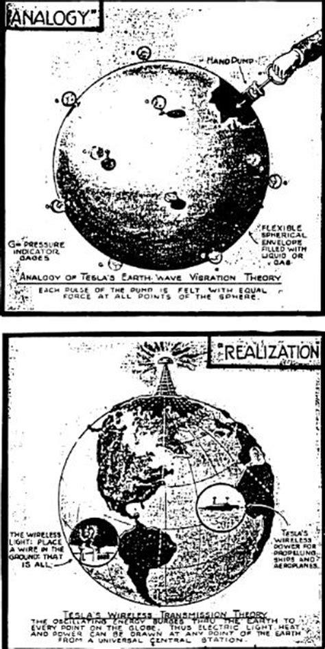 Tesla Theory Hildegarde S Physics