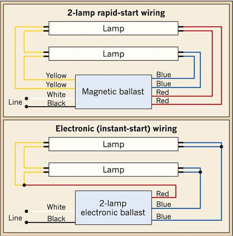 led 4 ft light wiring diagram electrical schematic
