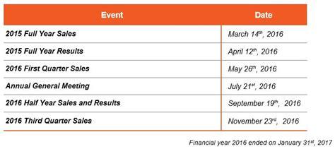 Financial Calendar Financial Calendar Esi