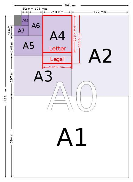 How To Make A4 Size Paper - a paper sizes a0 a1 a2 a3 a4 a5 a6 a7 a8 a9 a10