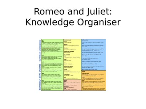 themes romeo and juliet tes romeo and juliet knowledge organiser by whal3 teaching