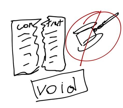latex datatool tutorial draw the law contracts part iii void vs voidable and
