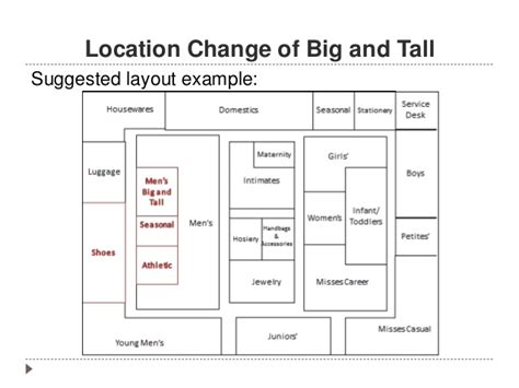 what stores have big and tall sections kohl s big and tall marketing proposal