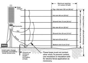 electric fence wire diagram free wiring