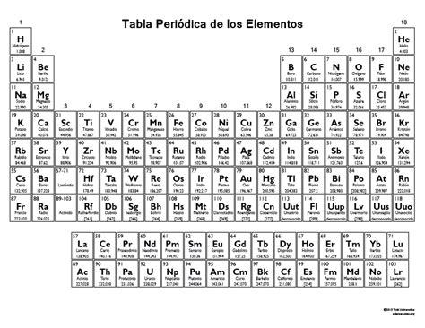 tabla de resta en blanco y negro a hojas de ejercicios de imprimible tabla periodica de los elementos blanco y