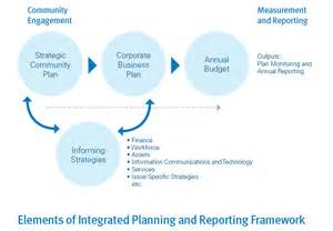 disability access audit template integrated planning and reporting