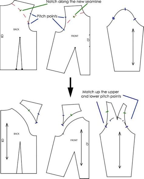 pattern drafting a sleeve make my wardrobe how to draft a pattern for a raglan