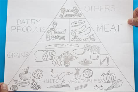 how to draw how to draw a nutrition triangle 7 steps with pictures