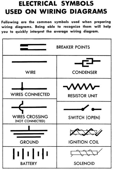 chrysler wiring diagram symbols images wiring diagram