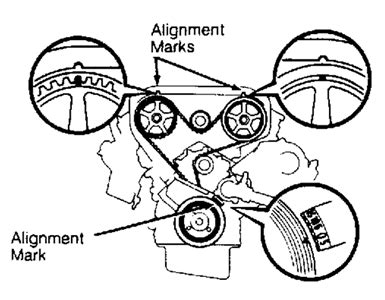 need diagram for timing marks for installing timing belt