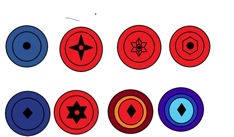 fan made fanmade mankegyou sharingan by asnaqvi6 on deviantart