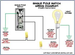 single phase motor wiring diagram for a switch single get free image about wiring diagram