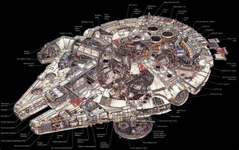 the millennium falcon floorplan star wars the making of vii the force awakens pinterest the amazing star wars vehicles and location cutaways by